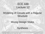 Lecture 12 Modeling of Circuits with a Regular Structure