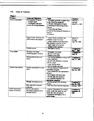 Schedules timeline1