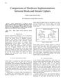 Comparisons of Hardware Implementations between Block and Stream Ciphers