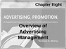Overview of Advertising Management