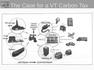 Carbon Tax Final