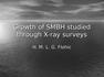 Growth of SMBH studied through X-ray surveys