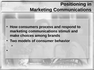 Positioning in Marketing Communications