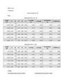 PHYS 201 simple pendulum lab report