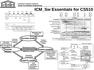 EC-3b_ICM_SwFor510f08V0