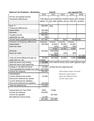 Deferred Tax Problems - Worksheet
